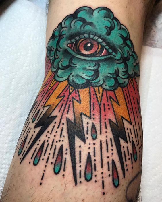 手臂欧美上帝之眼纹身图案大全 观音桥纹身